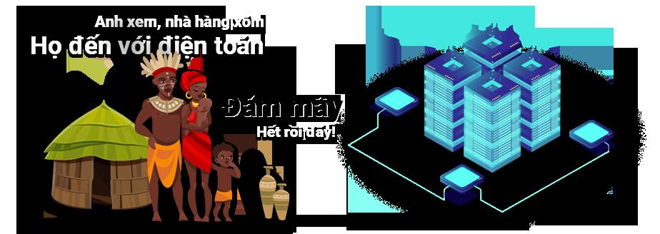 WebBinhDan